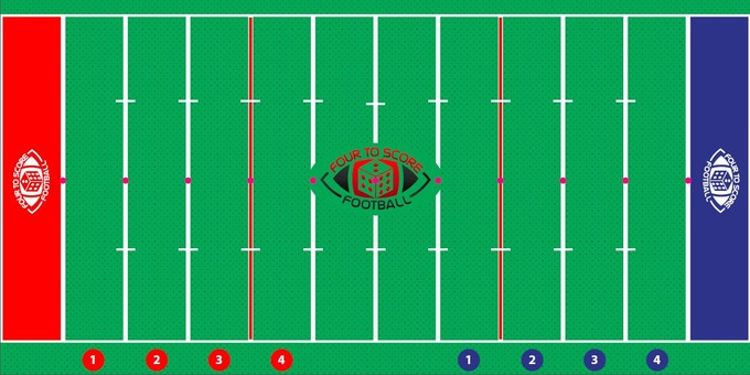 Four to Score Football Game Board