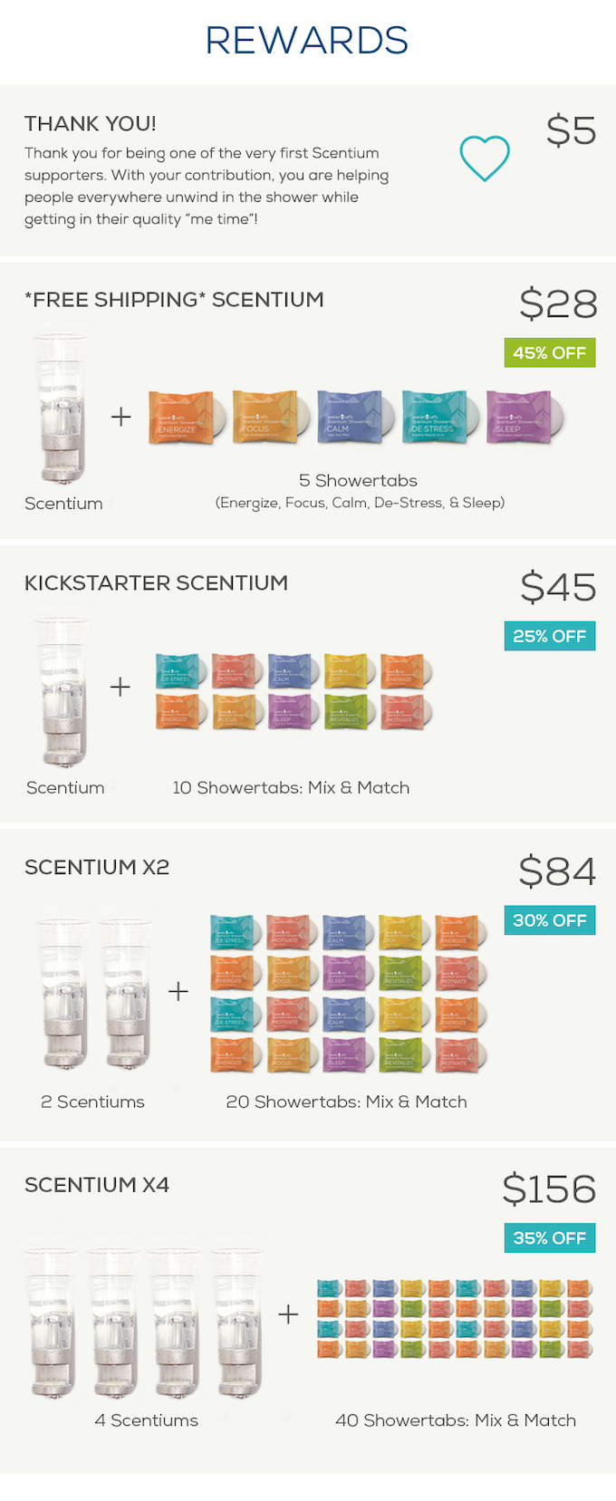 Scentium: turn your shower into a scented wellness retreat by