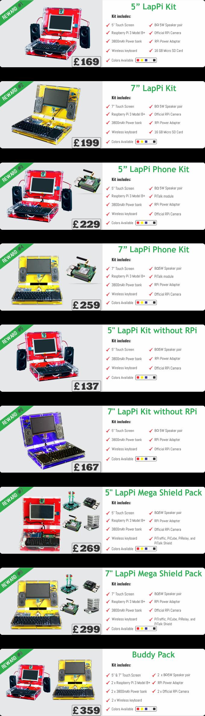 LapPi: DIY Laptop for Raspberry Pi by SB Components Ltd