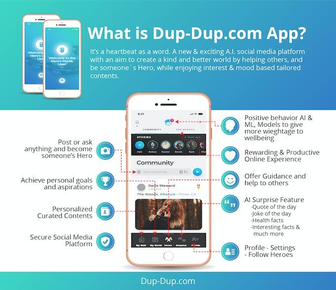 www.Dup-Dup.com quick Help!