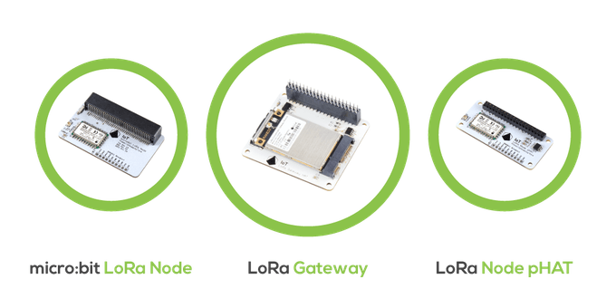Pi Supply IoT LoRa range