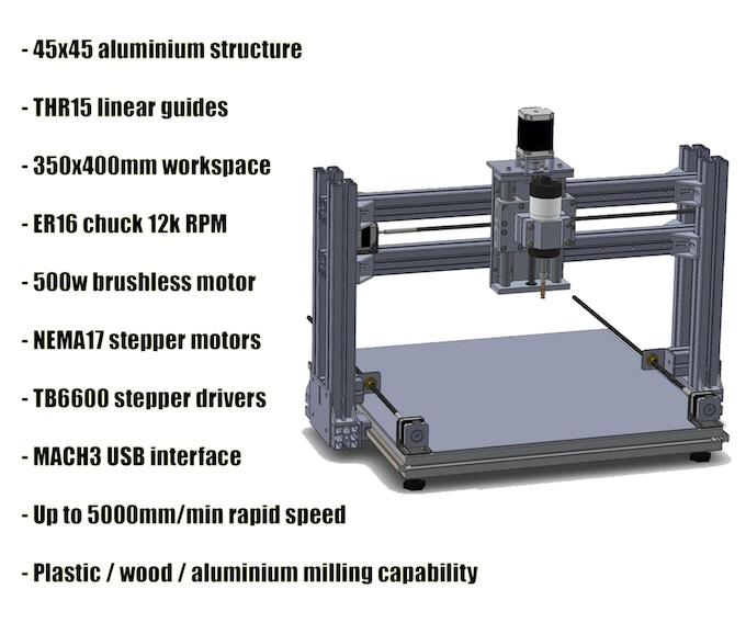 Vischio CNC features