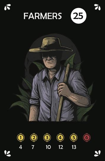 """Farmers"" Resource"