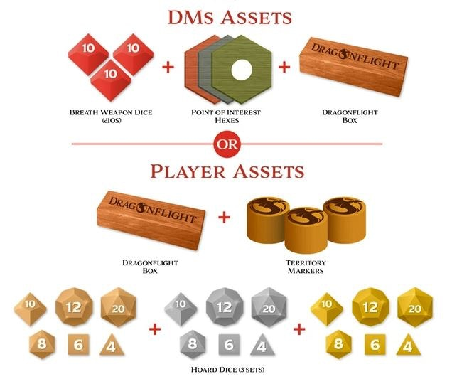 Each asset can be upgraded (including dice, territory markers, and point of interest hexes), while others can be added (including the engraved dice boxes seen here, but NOT the Dragon Chest seen below)