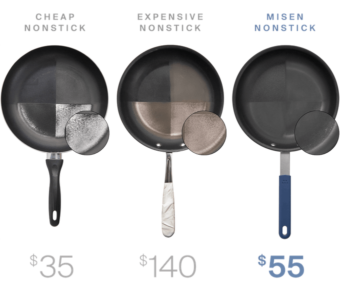In forced abrasion testing, the Misen pan showed considerably less wear than other pans
