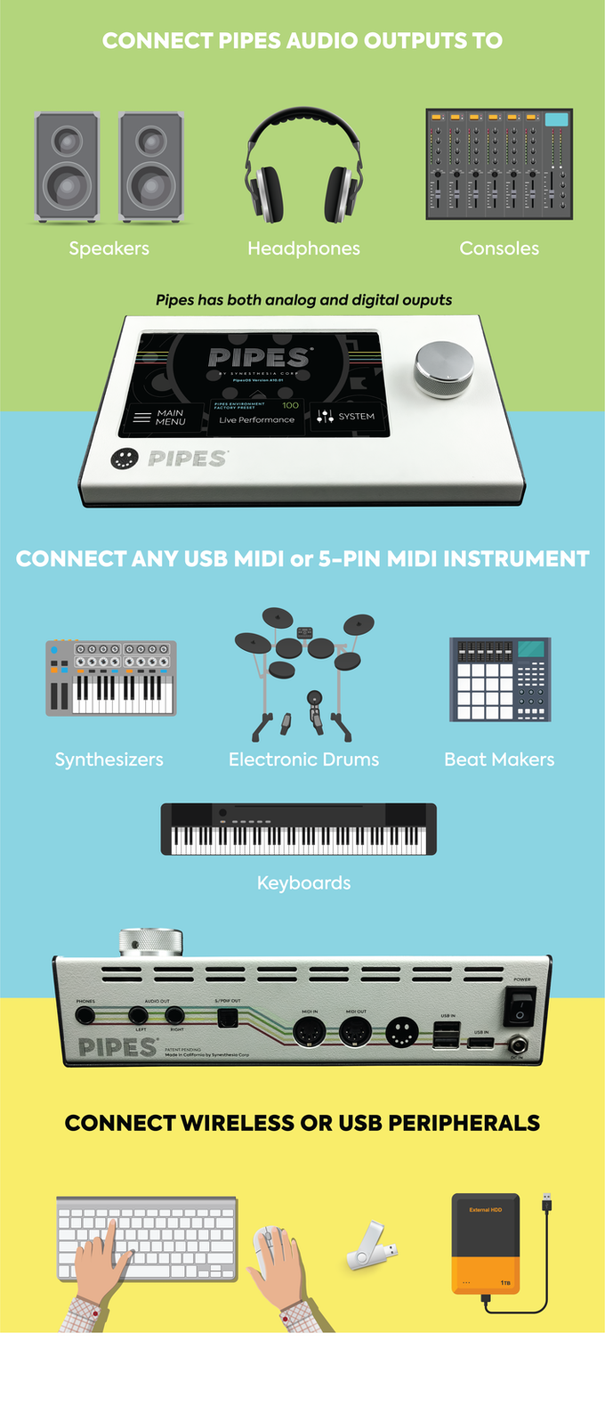 The ultimate music performance machine for studio and stage  by