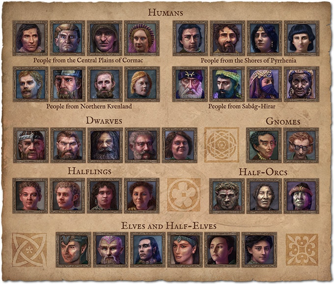 Some examples of the many characters that populate the world of Argea
