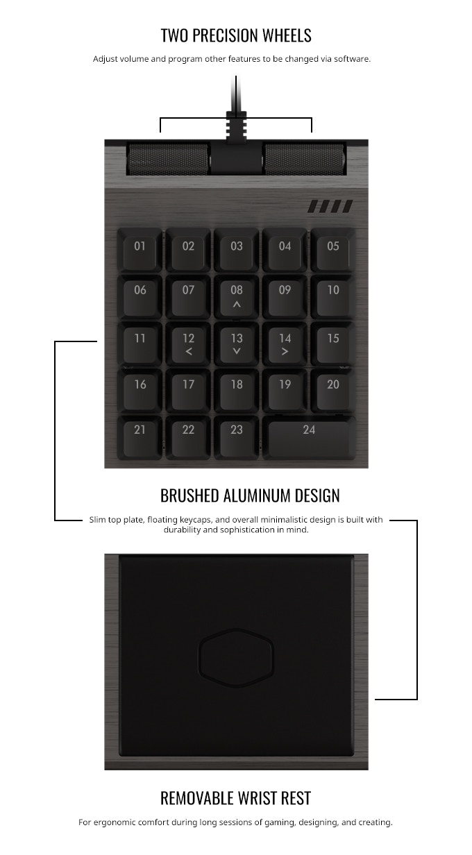 ControlPad features