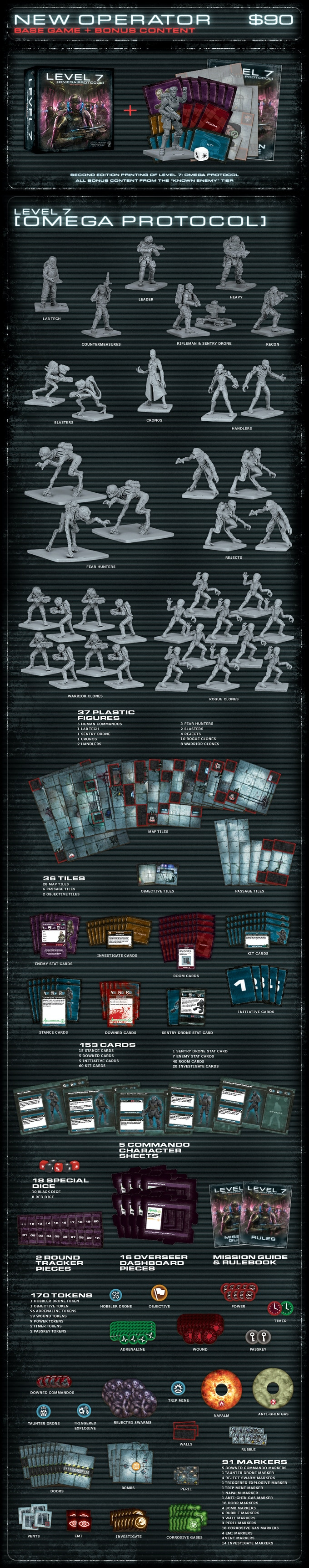 LEVEL 7 [OMEGA PROTOCOL] Board Game (2nd Edition) by