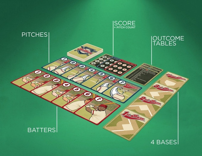 Pocket Ballpark Baseball Card Game By Mad Packs Games Kickstarter