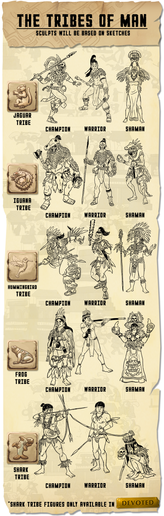 Each of the tribes has three unique sculpts: champion, shaman, and warrior. The Piranha tribe is included with the Devoted pledge. The tribe shown in our video content and graphics are the Jaguar tribe. We will share these other sculpts during the campaign.