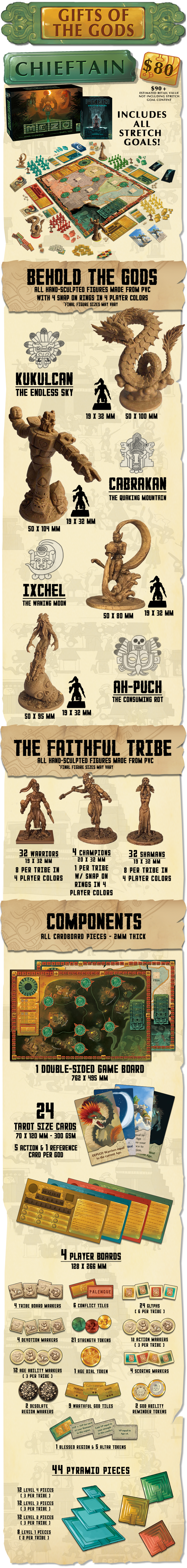 The CHIEFTAIN PLEDGE is the core experience featured in our playthroughs with the Dice Tower and Man Vs. Meeple. It contains beautiful unit miniatures for 4 tribes (3 sculpts per tribe), as well as 4 massive Mayan gods! With all gods unlocked, this pledge level offers 91 possible game play combinations of gods from 2-4 players! Estimated retail value of $90--not including Souls for Xibalba content.