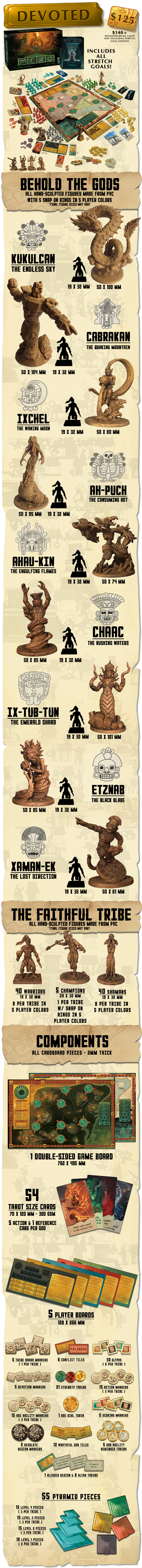 The DEVOTED PLEDGE is the ultimate experience for Mezo. It expands the game to five players with an all new tribe (3 more sculpts), as well as 5 more massive Mayan gods that further explore the game with all new strategies. It also includes more Altars and Wrathful tiles for even more game variability! With all gods unlocked, this pledge level offers 1,573 possible game play combinations of gods from 2-5 players! Estimated retail value of $140--not including Souls for Xibalba content.