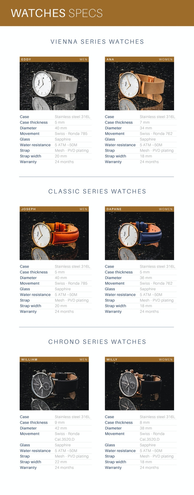 Haydn - Swiss Movement Watches & High-Quality Leather Goods