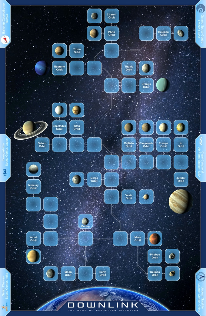 Downlink Game Board - Tracks the Location of Spacecraft in the Solar System