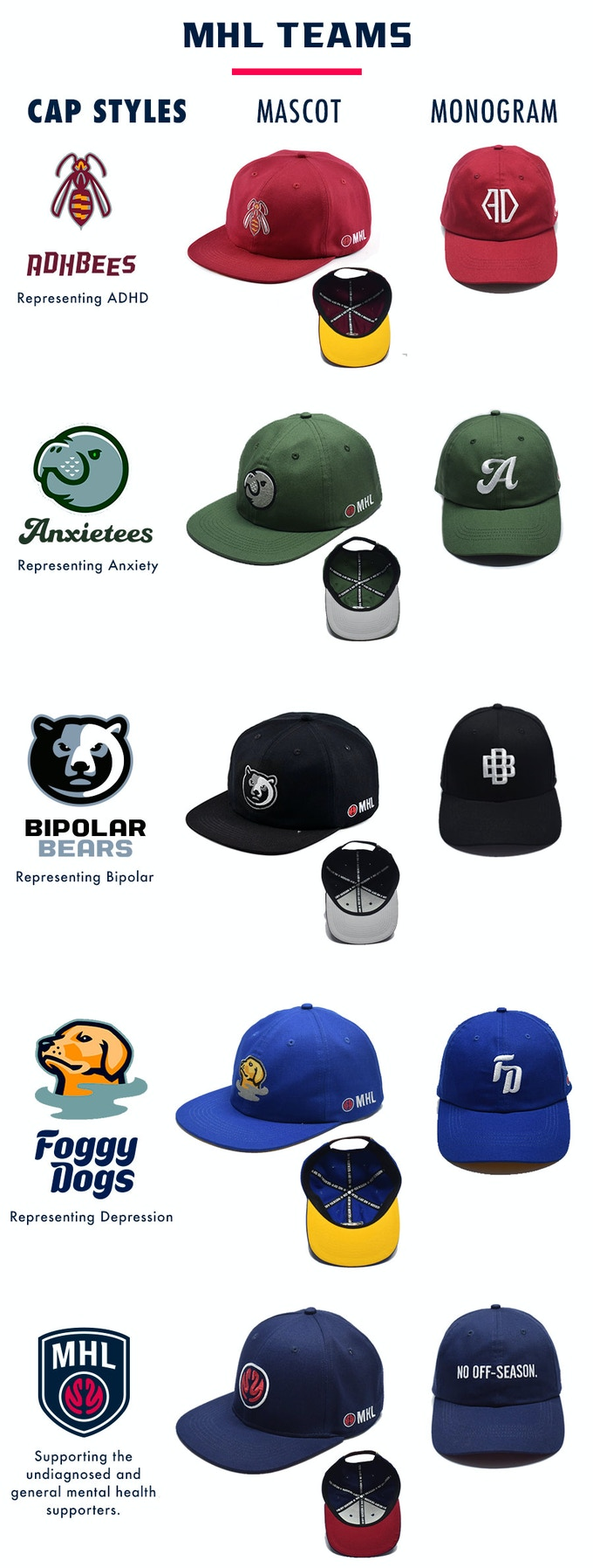 MHL Team Cap Options