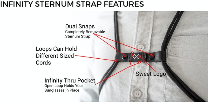 Though small, the Infinity Sternum Strap is highly functional.