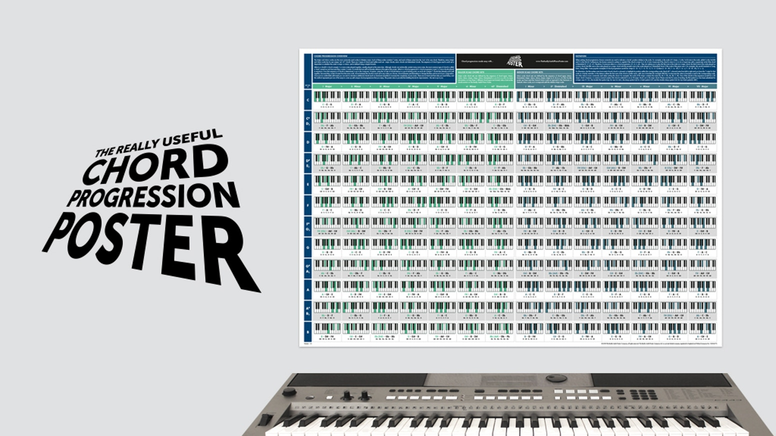 The Really Useful Chord Progression Poster makes playing chord progressions and composing music easier and more fun.