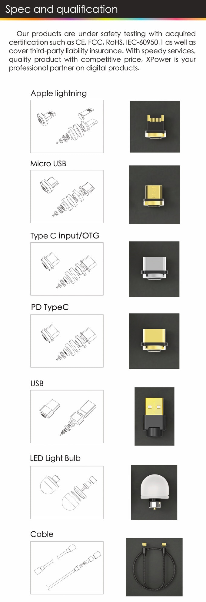 Double Mag 2 Way Magnetic Cable For Macbook Phones By Xpower Log On Otg Micro Usb Lo 28 Gold Spec Of The Product