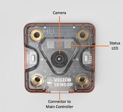 MU Vision Sensor for MoonBot