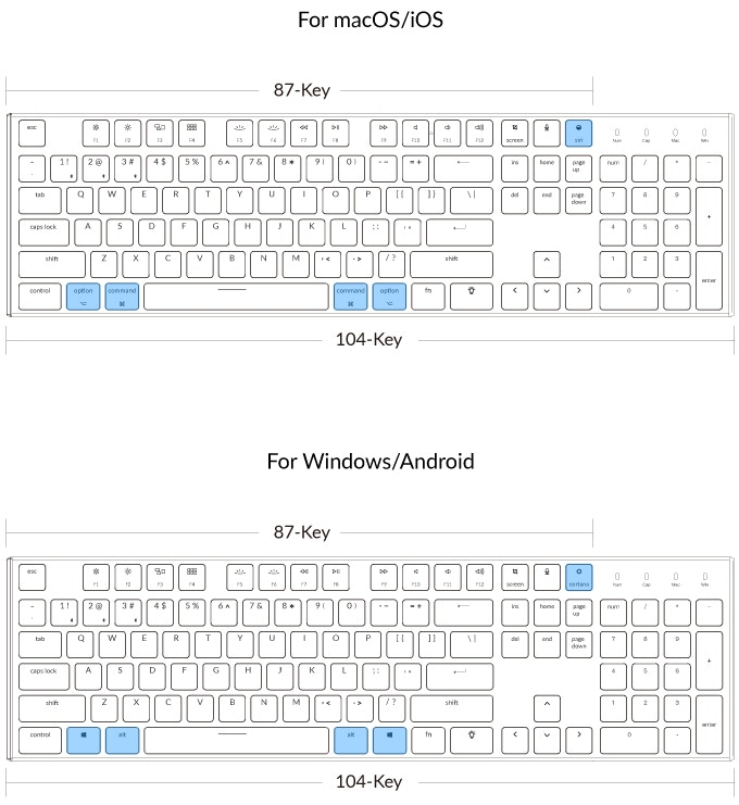 Keytron - An ultra-slim Wireless Mechanical Keyboard by Keychron