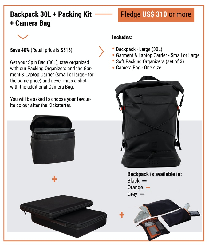 7ca6e474eb MADE FOR MOTION: EVERYDAY BACKPACK & PACKING KIT by IAMRUNBOX ...