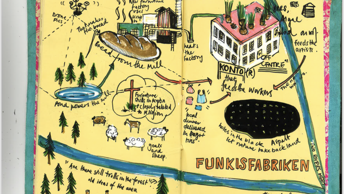 Funkisfabriken drawing by Sophie Thomas