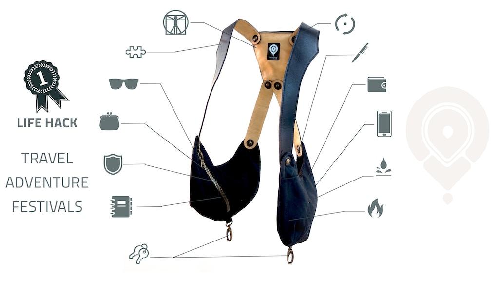 CôVALENCE | Ultra-ergonomic Functional Apparel project video thumbnail