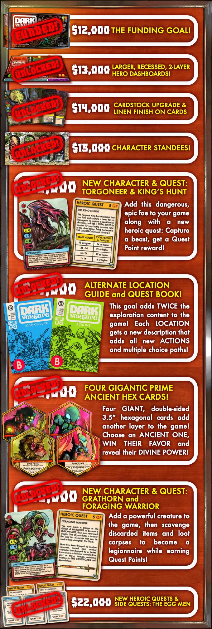 Dark Venture An Adventure Card Game By Rob Lemon Kickstarter