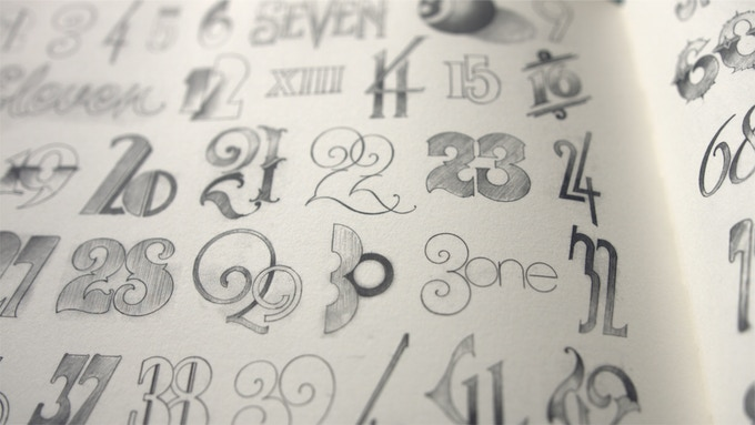 Hand lettered page numbers