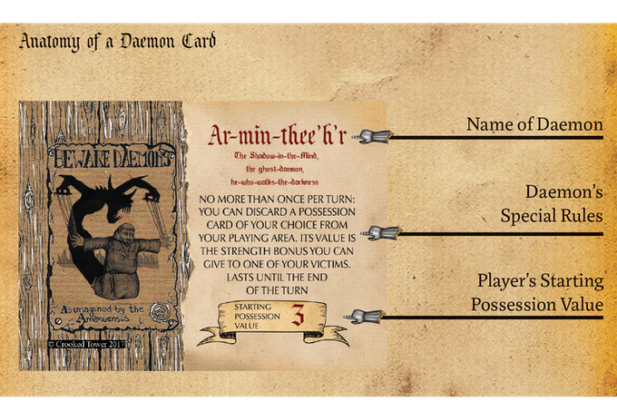 Daemon card
