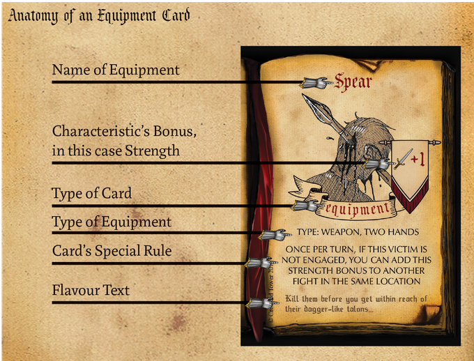 Equipment card