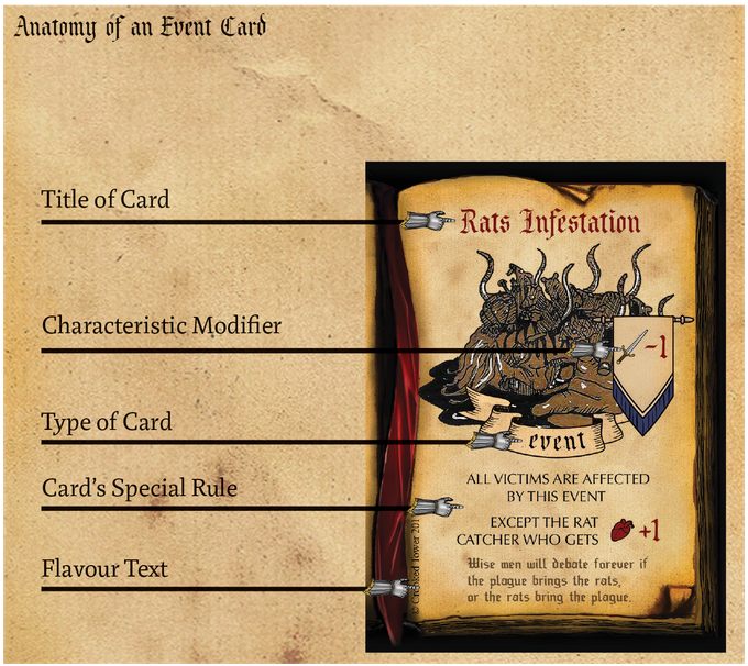 Event card