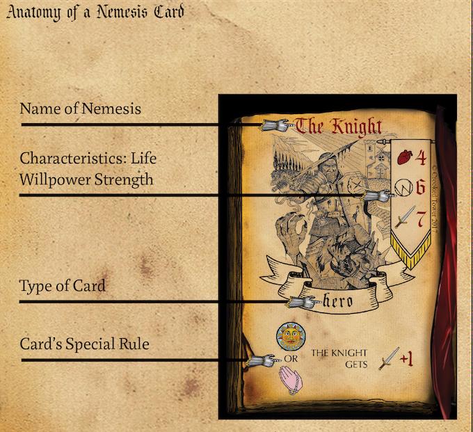 Nemesis card