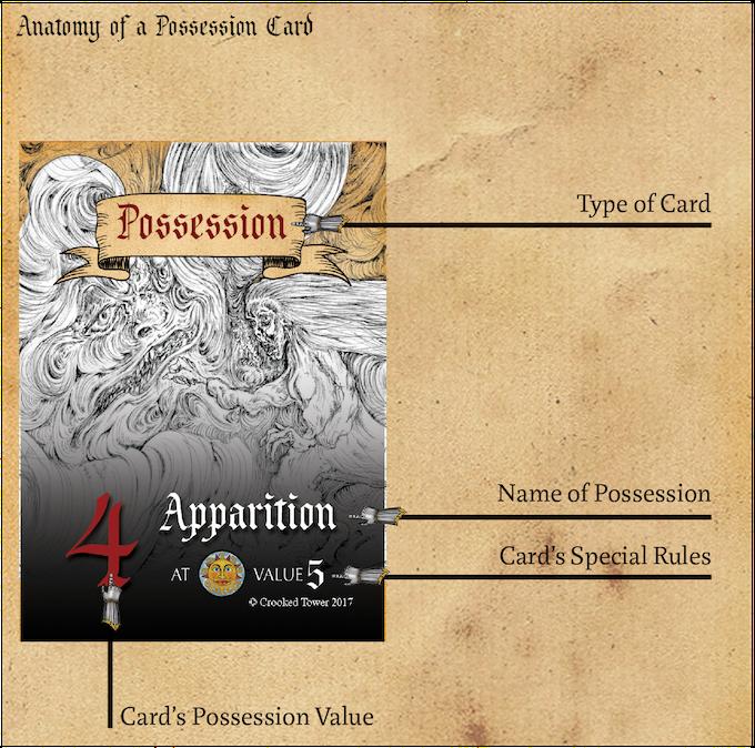 Possession card