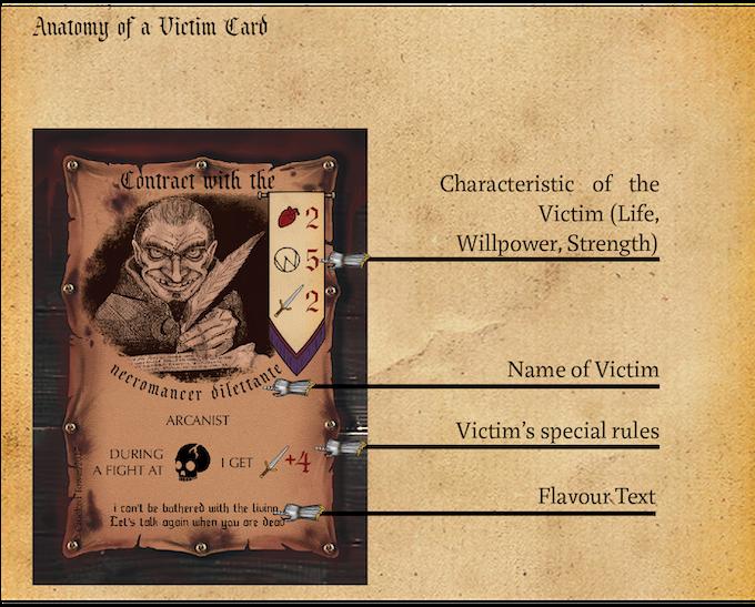 Victim card