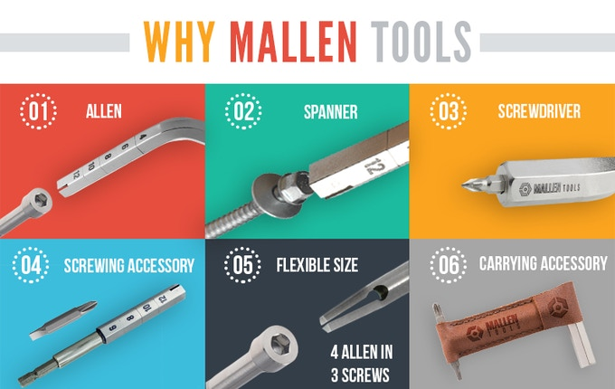 Why Mallen Tools