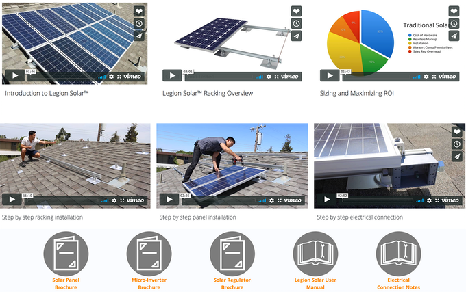 Tap to watch videos, download data sheets and manuals