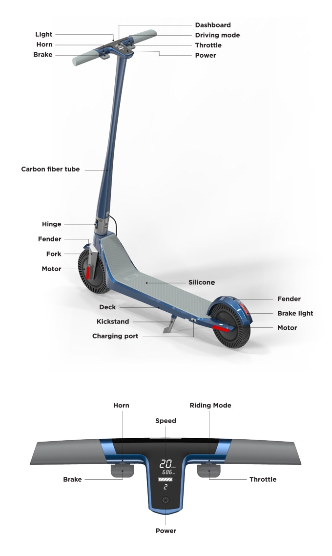 Unagi: The Ultimate Electric Scooter by Unagi Scooters — Kickstarter