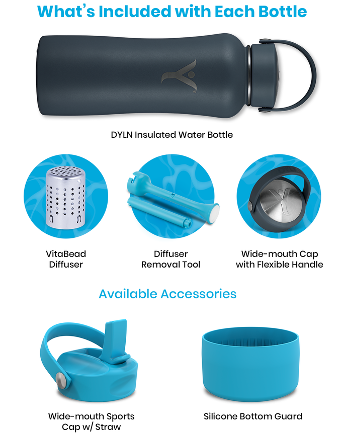f34ba294c1 Backing the new bottle is super easy. Pick your reward, make a pledge, and  help us bring the new DYLN Insulated Water Bottle to life!