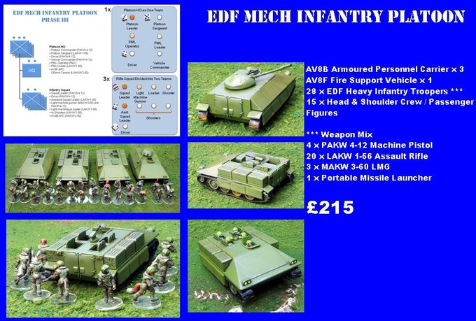 Mech Infantry Platoon Deal