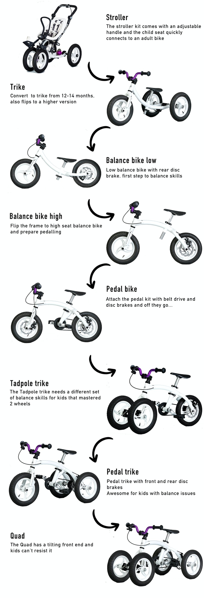 Monkeycycle: The 8-in-1 Bike That Grows With Your Child by