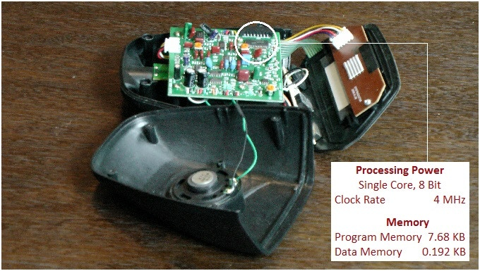 CSP86 Smartphone Based Metal Detector by AKYOR LLC — Kickstarter