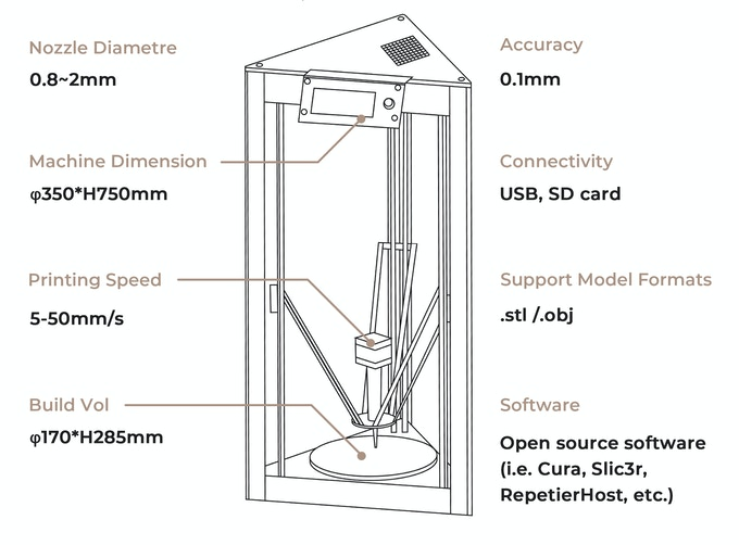 Cerambot The Most Affordable Ceramic 3d Printer By Cerambot