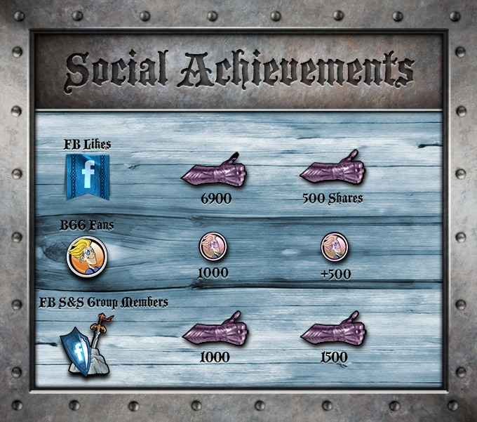 All social goals achieved!
