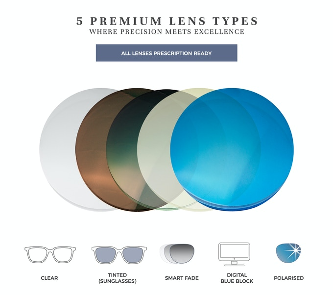 e9137cbbd0 Arise Collective  Premium quality glasses custom made by you (Ca on ...