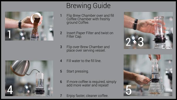 Delter Coffee Press Talk Coffee