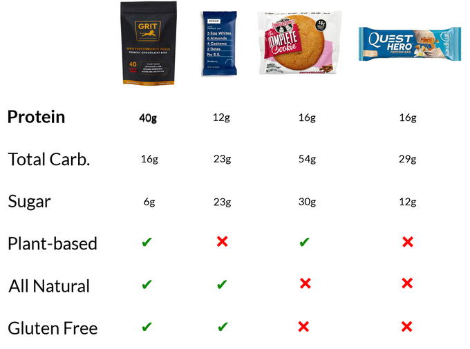 * All values represent 1 package worth of nutrients.