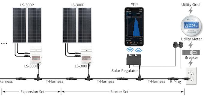 Legion Solar 3 - Permission Free Energy and Storage Solution