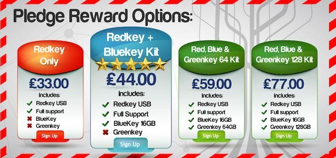 Redkey USB: Computer Data Wipe Tool by Gareth Owen — Kickstarter